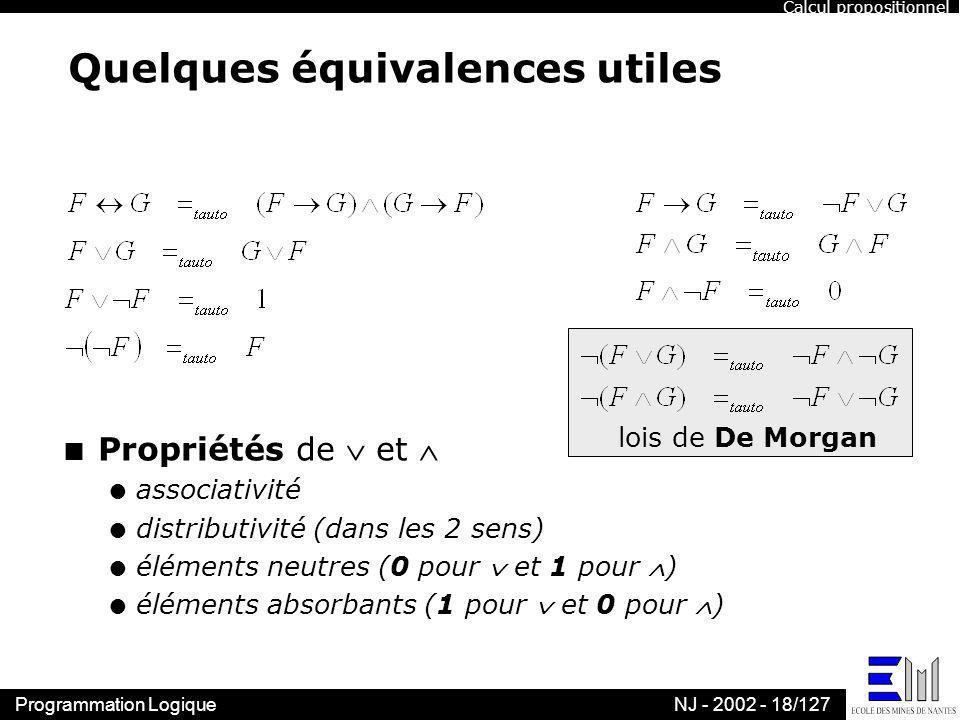 Programmation LogiqueNJ - 2002 - 18/127 lois de De Morgan n Propriétés de et l associativité l distributivité (dans les 2 sens) l éléments neutres (0