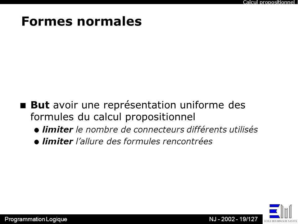Programmation LogiqueNJ - 2002 - 19/127 Formes normales n But avoir une représentation uniforme des formules du calcul propositionnel l limiter le nom