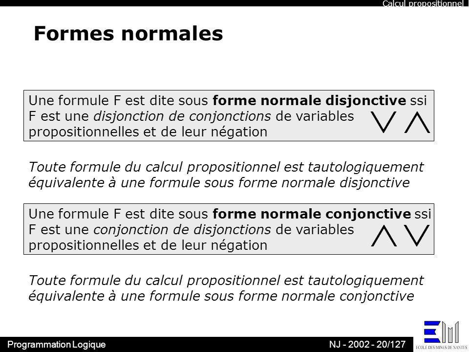 Programmation LogiqueNJ - 2002 - 20/127 Formes normales Une formule F est dite sous forme normale disjonctive ssi F est une disjonction de conjonction