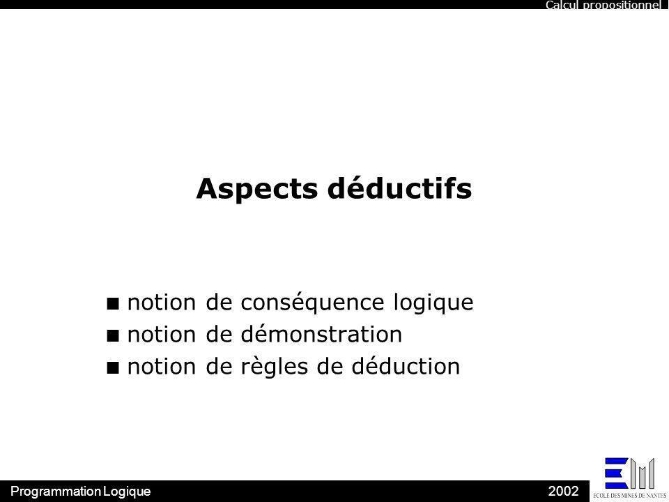 Programmation Logique2002 Aspects déductifs n notion de conséquence logique n notion de démonstration n notion de règles de déduction Calcul propositi