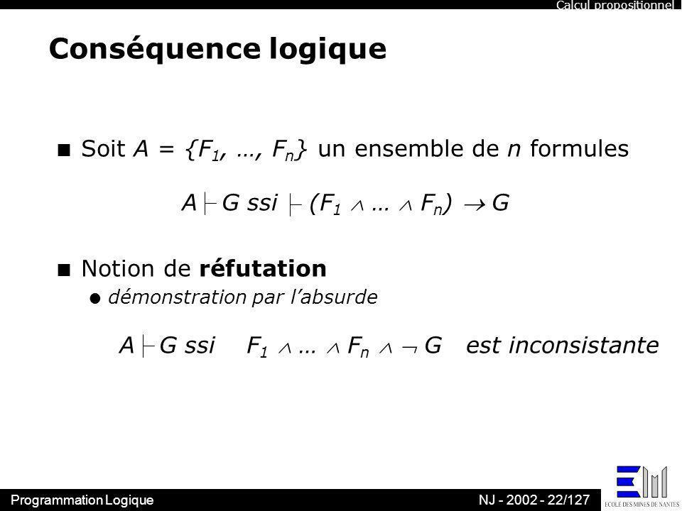 Programmation LogiqueNJ - 2002 - 22/127 Conséquence logique n Soit A = {F 1, …, F n } un ensemble de n formules A G ssi (F 1 … F n ) G n Notion de réf