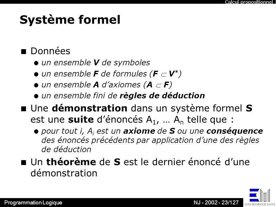 Programmation LogiqueNJ - 2002 - 23/127 Système formel n Données l un ensemble V de symboles l un ensemble F de formules (F V * ) l un ensemble A daxi