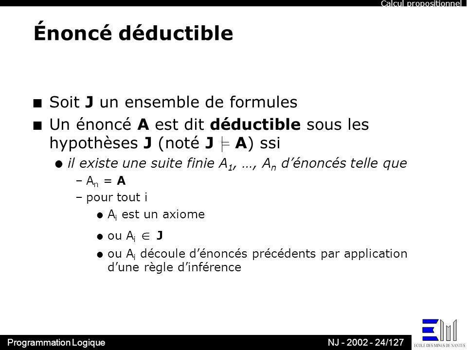 Programmation LogiqueNJ - 2002 - 24/127 Énoncé déductible n Soit J un ensemble de formules n Un énoncé A est dit déductible sous les hypothèses J (not