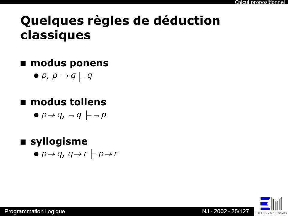 Programmation LogiqueNJ - 2002 - 25/127 Quelques règles de déduction classiques n modus ponens l p, p q q n modus tollens l p q, q p n syllogisme l p