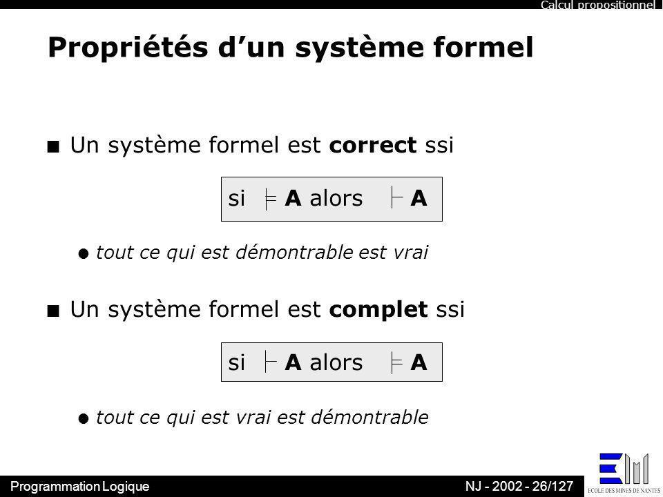 Programmation LogiqueNJ - 2002 - 26/127 Propriétés dun système formel n Un système formel est correct ssi si A alors A l tout ce qui est démontrable e