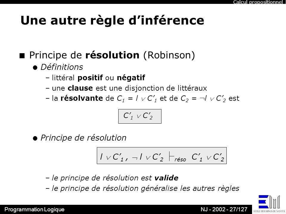 Programmation LogiqueNJ - 2002 - 27/127 n Principe de résolution (Robinson) l Définitions –littéral positif ou négatif –une clause est une disjonction