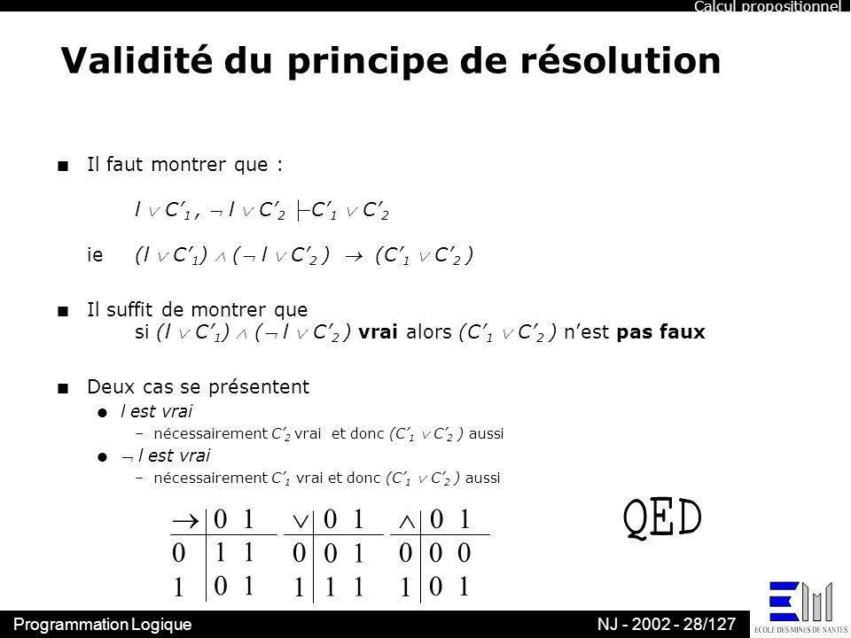 Programmation LogiqueNJ - 2002 - 28/127 Validité du principe de résolution n Il faut montrer que : l C 1, l C 2 C 1 C 2 ie(l C 1 ) ( l C 2 ) (C 1 C 2