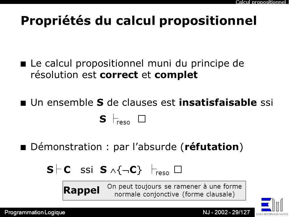 Programmation LogiqueNJ - 2002 - 29/127 Propriétés du calcul propositionnel n Le calcul propositionnel muni du principe de résolution est correct et c