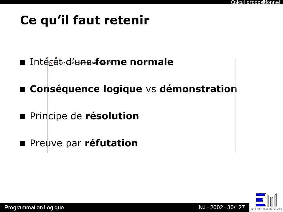 Programmation LogiqueNJ - 2002 - 30/127 Ce quil faut retenir n Intérêt dune forme normale n Conséquence logique vs démonstration n Principe de résolut