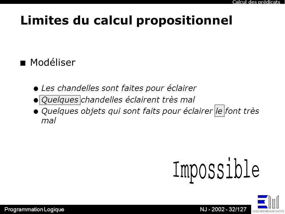 Programmation LogiqueNJ - 2002 - 32/127 Limites du calcul propositionnel n Modéliser l Les chandelles sont faites pour éclairer l Quelques chandelles