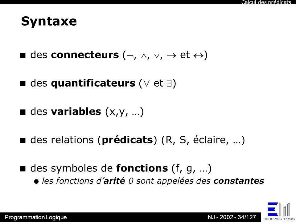 Programmation LogiqueNJ - 2002 - 34/127 Syntaxe n des connecteurs (,,, et ) n des quantificateurs ( et ) n des variables (x,y, …) n des relations (pré