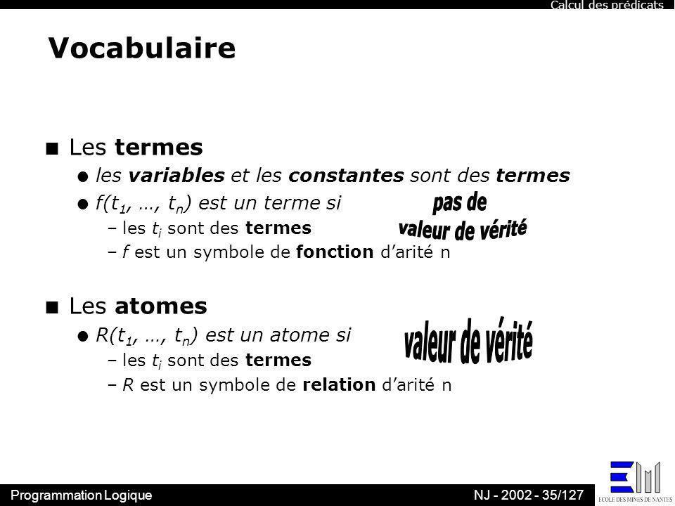 Programmation LogiqueNJ - 2002 - 35/127 Vocabulaire n Les termes l les variables et les constantes sont des termes l f(t 1, …, t n ) est un terme si –