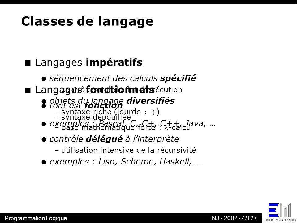 Programmation LogiqueNJ - 2002 - 4/127 Classes de langage l séquencement des calculs spécifié –contrôle total du flot dexécution l objets du langage d