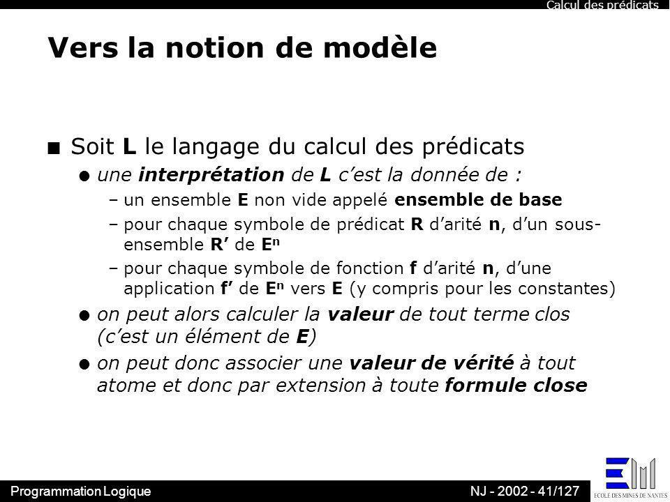 Programmation LogiqueNJ - 2002 - 41/127 Vers la notion de modèle n Soit L le langage du calcul des prédicats l une interprétation de L cest la donnée