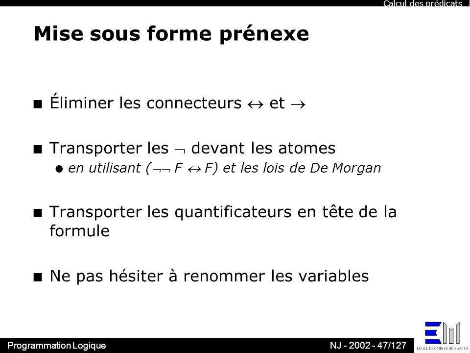 Programmation LogiqueNJ - 2002 - 47/127 Mise sous forme prénexe n Éliminer les connecteurs et n Transporter les devant les atomes l en utilisant ( F F