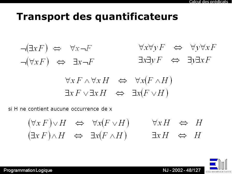 Programmation LogiqueNJ - 2002 - 48/127 Transport des quantificateurs si H ne contient aucune occurrence de x Calcul des prédicats