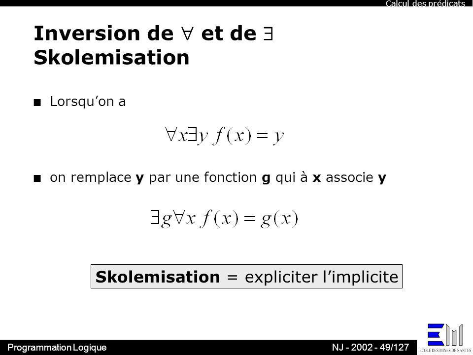 Programmation LogiqueNJ - 2002 - 49/127 Inversion de et de Skolemisation n Lorsquon a n on remplace y par une fonction g qui à x associe y Skolemisati