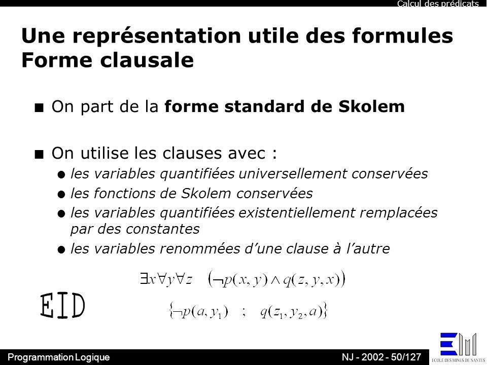 Programmation LogiqueNJ - 2002 - 50/127 Une représentation utile des formules Forme clausale n On part de la forme standard de Skolem n On utilise les