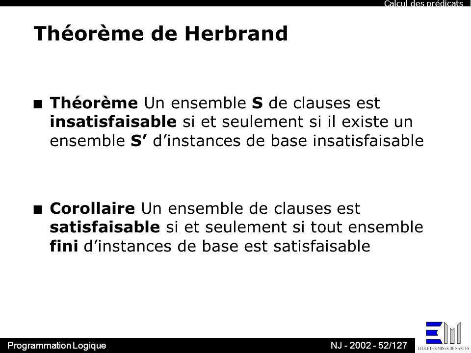 Programmation LogiqueNJ - 2002 - 52/127 Théorème de Herbrand n Théorème Un ensemble S de clauses est insatisfaisable si et seulement si il existe un e