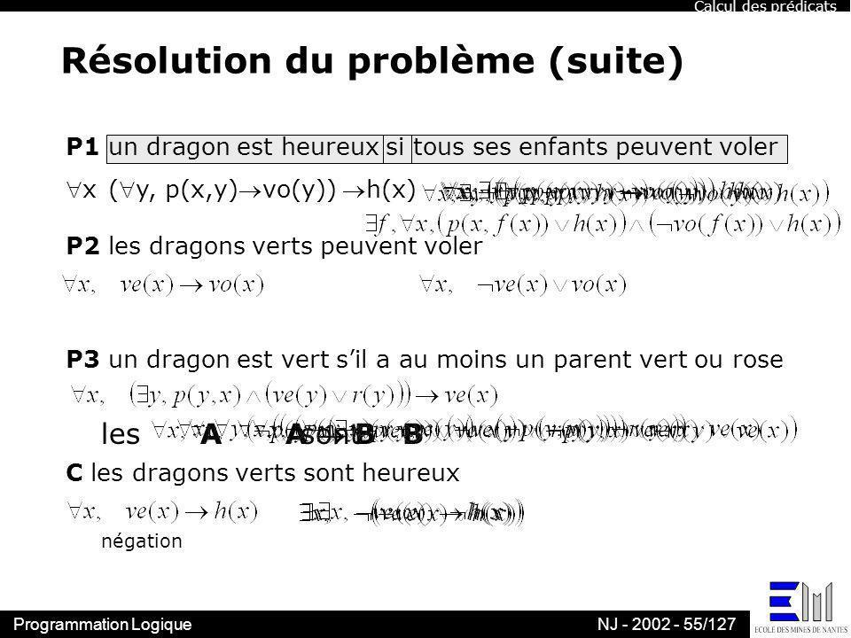 Programmation LogiqueNJ - 2002 - 55/127 Résolution du problème (suite) P1 un dragon est heureux si tous ses enfants peuvent voler P2 les dragons verts