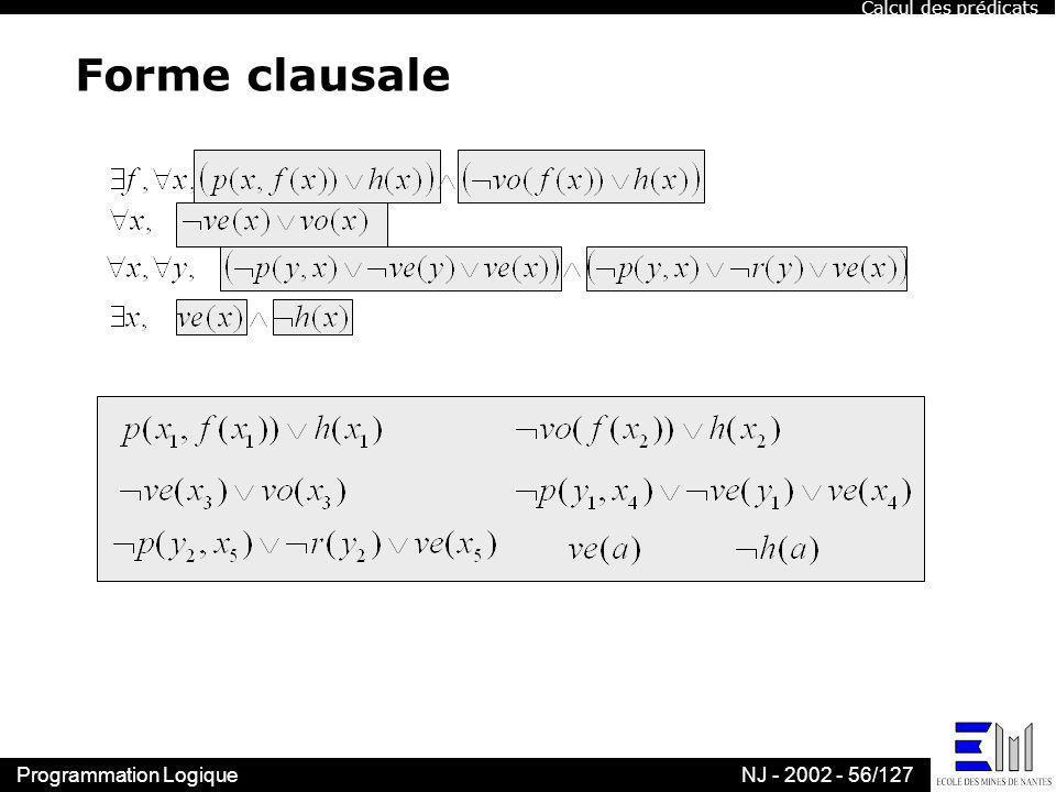 Programmation LogiqueNJ - 2002 - 56/127 Forme clausale Calcul des prédicats