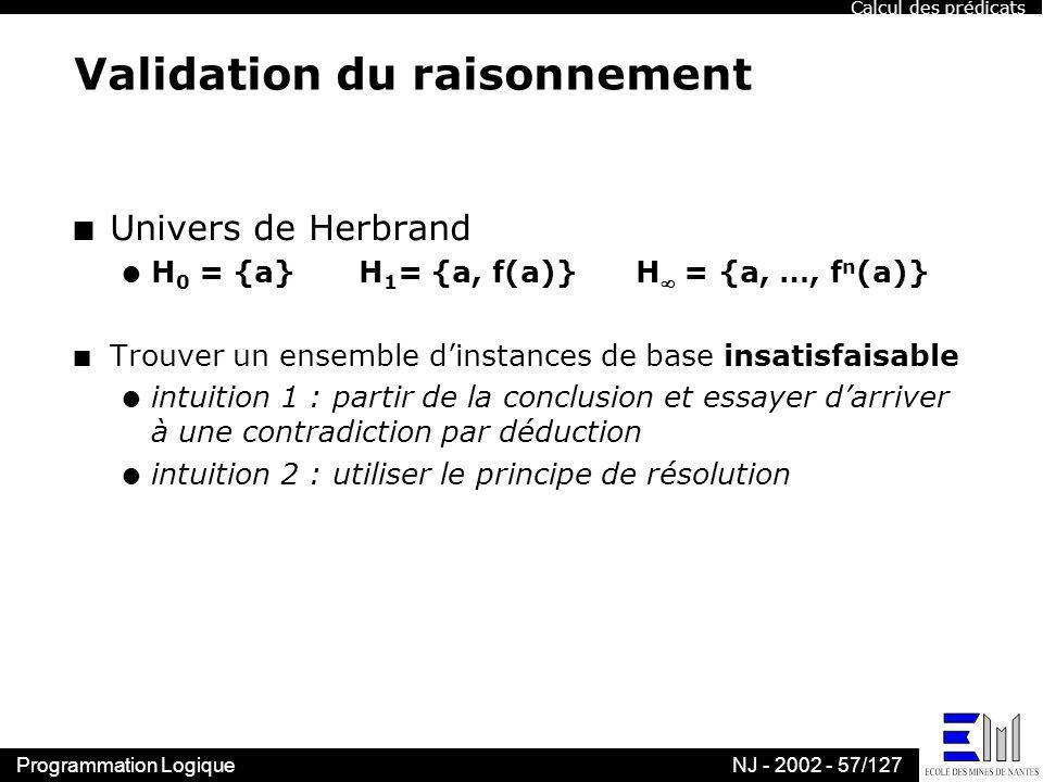 Programmation LogiqueNJ - 2002 - 57/127 Validation du raisonnement n Univers de Herbrand l H 0 = {a}H 1 = {a, f(a)} H = {a, …, f n (a)} n Trouver un e