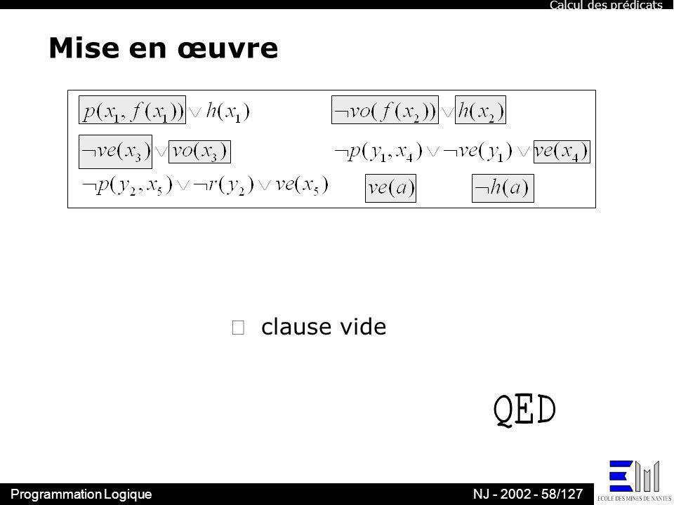 Programmation LogiqueNJ - 2002 - 58/127 Mise en œuvre clause vide Calcul des prédicats