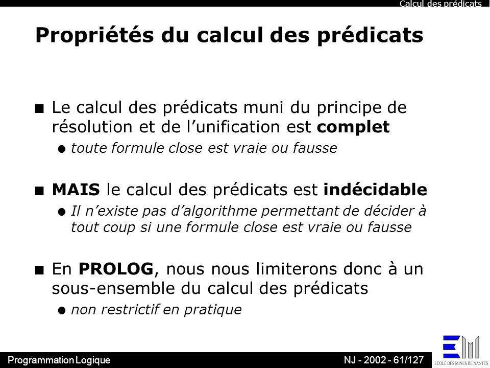 Programmation LogiqueNJ - 2002 - 61/127 Propriétés du calcul des prédicats n Le calcul des prédicats muni du principe de résolution et de lunification