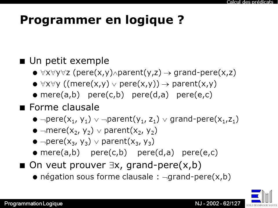 Programmation LogiqueNJ - 2002 - 62/127 Programmer en logique ? n Un petit exemple lxyz (pere(x,y)parent(y,z) grand-pere(x,z) lxy ((mere(x,y) pere(x,y