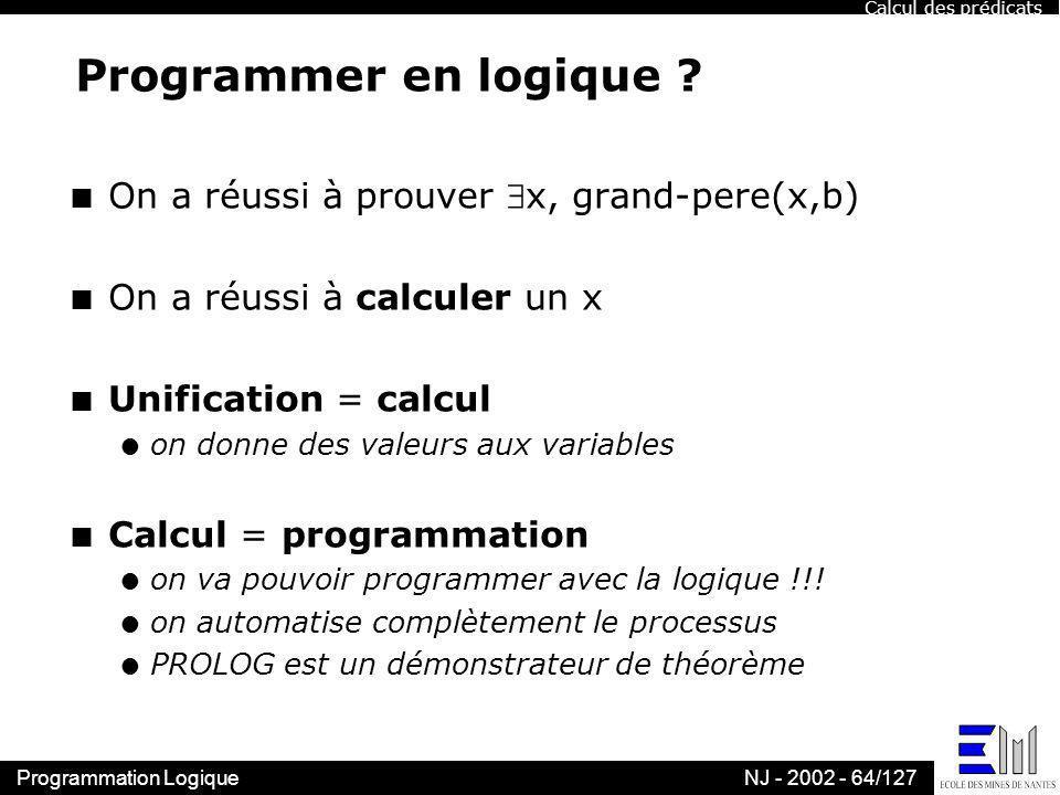 Programmation LogiqueNJ - 2002 - 64/127 Programmer en logique ? n On a réussi à prouver x, grand-pere(x,b) n On a réussi à calculer un x n Unification