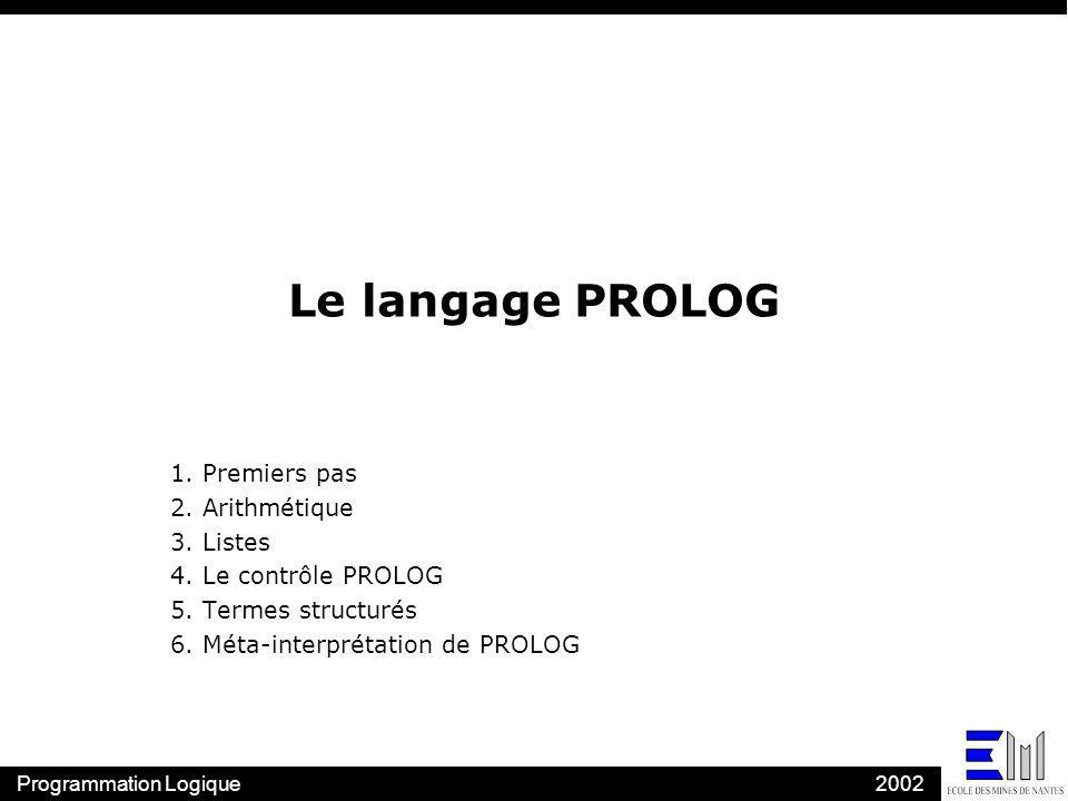Programmation Logique2002 Le langage PROLOG 1. Premiers pas 2. Arithmétique 3. Listes 4. Le contrôle PROLOG 5. Termes structurés 6. Méta-interprétatio