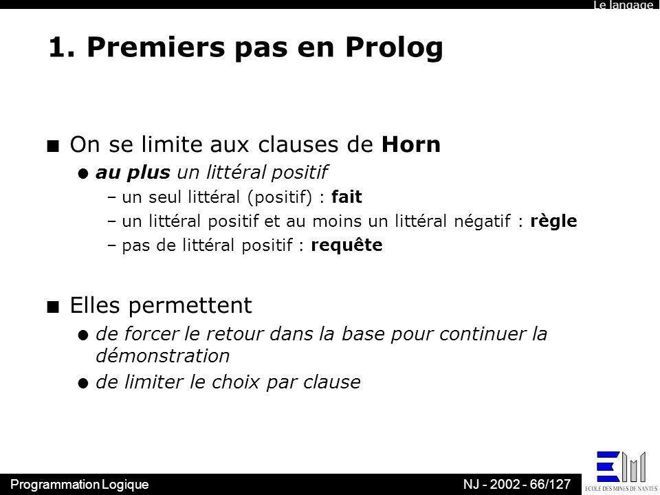 Programmation LogiqueNJ - 2002 - 66/127 1. Premiers pas en Prolog n On se limite aux clauses de Horn l au plus un littéral positif –un seul littéral (