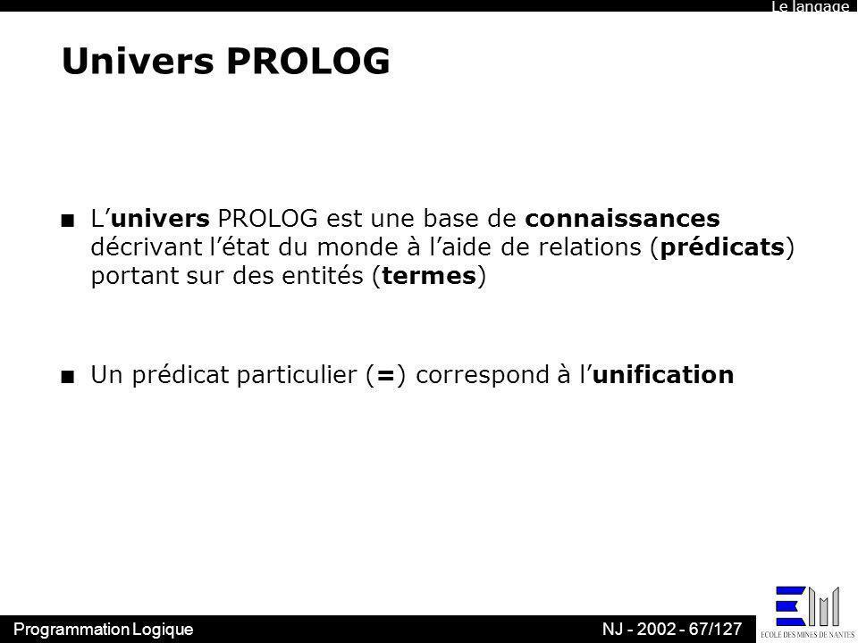 Programmation LogiqueNJ - 2002 - 67/127 Univers PROLOG n Lunivers PROLOG est une base de connaissances décrivant létat du monde à laide de relations (
