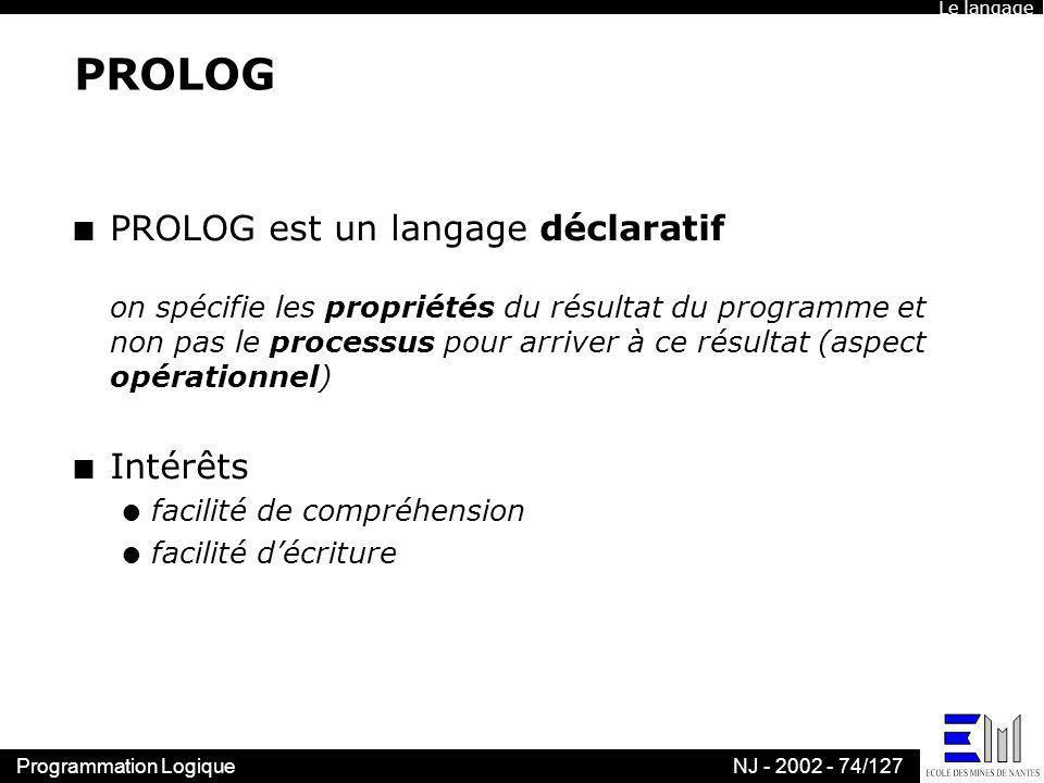 Programmation LogiqueNJ - 2002 - 74/127 PROLOG n PROLOG est un langage déclaratif on spécifie les propriétés du résultat du programme et non pas le pr