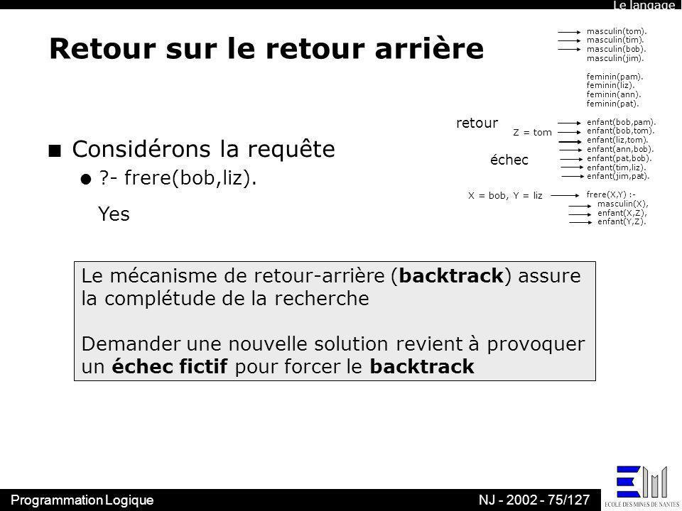 Programmation LogiqueNJ - 2002 - 75/127 Retour sur le retour arrière n Considérons la requête l ?- frere(bob,liz). masculin(tom). masculin(tim). mascu