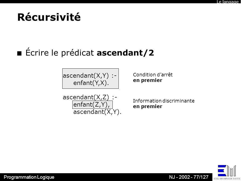 Programmation LogiqueNJ - 2002 - 77/127 Récursivité n Écrire le prédicat ascendant/2 ascendant(X,Y) :- enfant(Y,X). ascendant(X,Z) :- enfant(Z,Y), asc