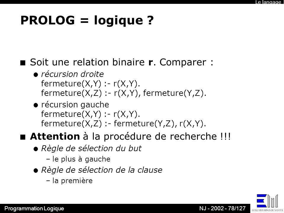 Programmation LogiqueNJ - 2002 - 78/127 PROLOG = logique ? n Soit une relation binaire r. Comparer : l récursion droite fermeture(X,Y) :- r(X,Y). ferm