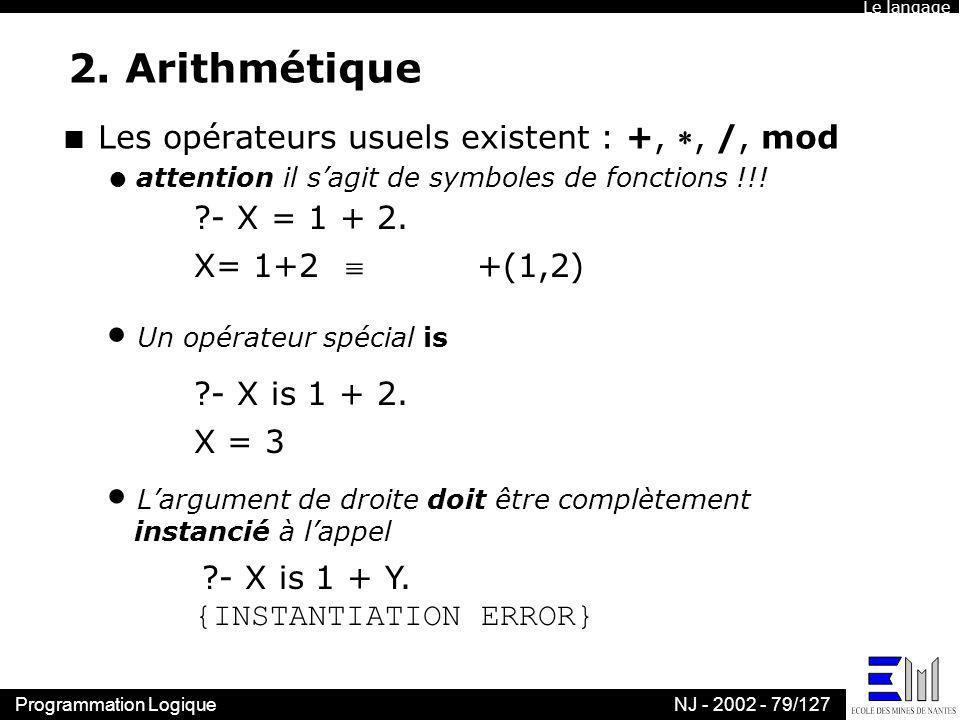 Programmation LogiqueNJ - 2002 - 79/127 2. Arithmétique n Les opérateurs usuels existent : +,, /, mod l attention il sagit de symboles de fonctions !!