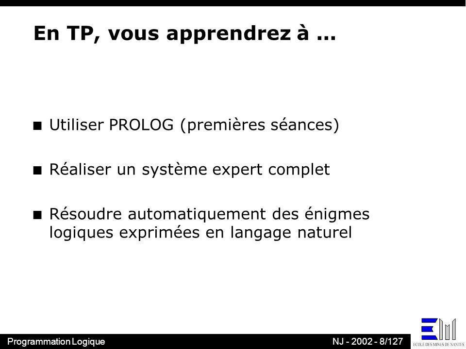 Programmation LogiqueNJ - 2002 - 8/127 En TP, vous apprendrez à... n Utiliser PROLOG (premières séances) n Réaliser un système expert complet n Résoud