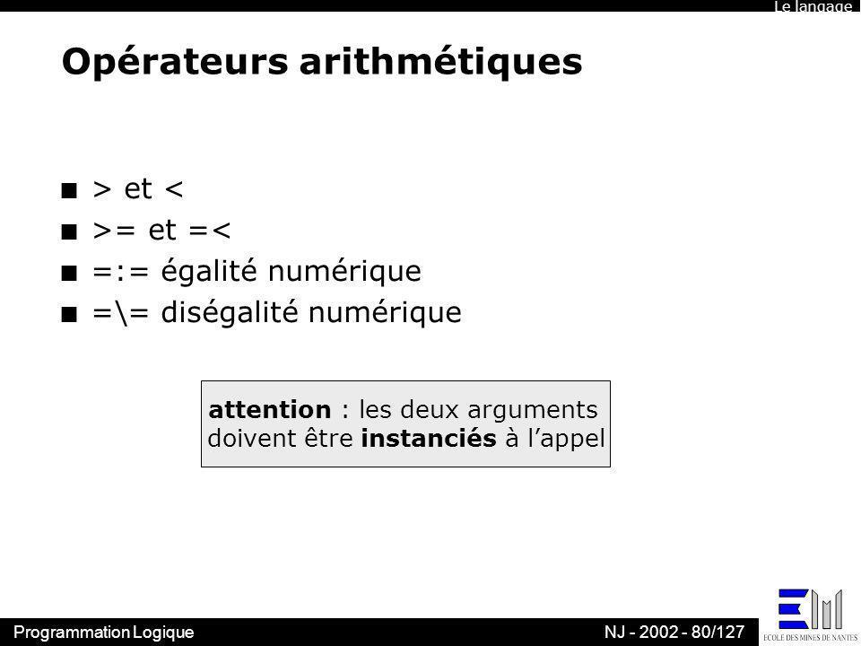 Programmation LogiqueNJ - 2002 - 80/127 Opérateurs arithmétiques n > et < n >= et =< n =:= égalité numérique n =\= diségalité numérique attention : le