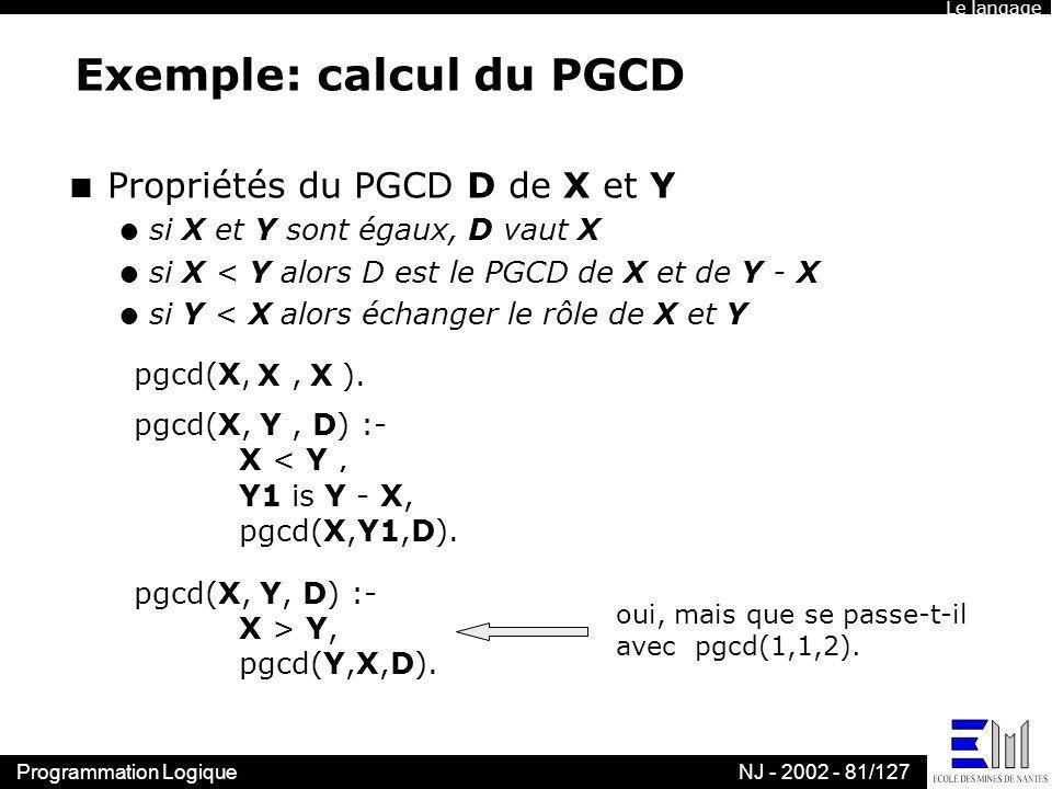 Programmation LogiqueNJ - 2002 - 81/127 Exemple: calcul du PGCD n Propriétés du PGCD D de X et Y l si X et Y sont égaux, D vaut X l si X < Y alors D e