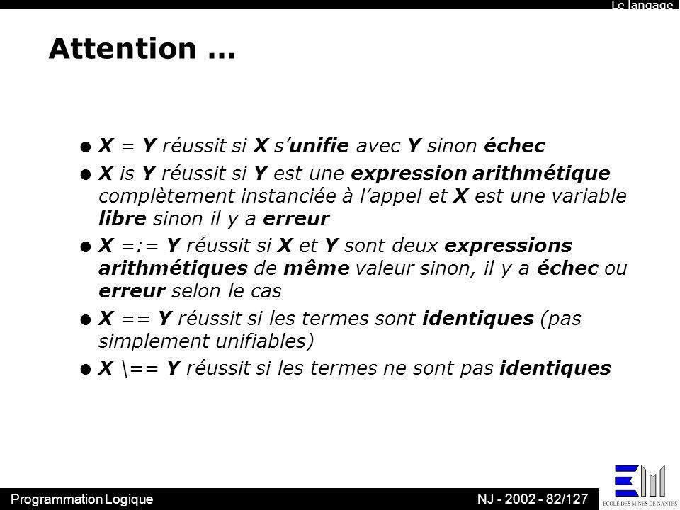 Programmation LogiqueNJ - 2002 - 82/127 Attention … l X = Y réussit si X sunifie avec Y sinon échec l X is Y réussit si Y est une expression arithméti