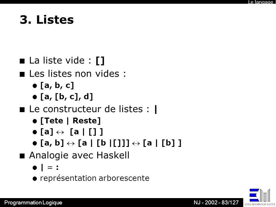 Programmation LogiqueNJ - 2002 - 83/127 3. Listes n La liste vide : [] n Les listes non vides : l [a, b, c] l [a, [b, c], d] n Le constructeur de list