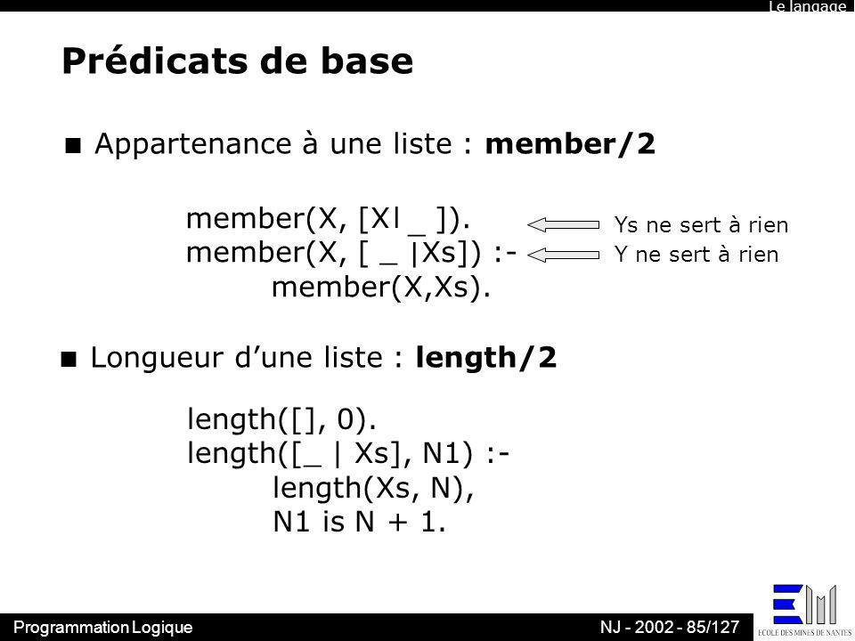 Programmation LogiqueNJ - 2002 - 85/127 Prédicats de base n Longueur dune liste : length/2 length([], 0). length([_ | Xs], N1) :- length(Xs, N), N1 is