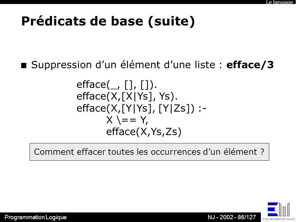 Programmation LogiqueNJ - 2002 - 86/127 Prédicats de base (suite) n Suppression dun élément dune liste : efface/3 efface(_, [], []). efface(X,[X|Ys],