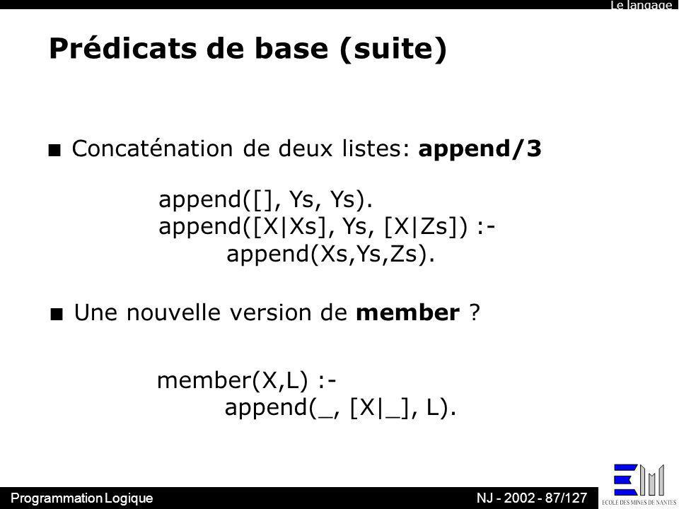 Programmation LogiqueNJ - 2002 - 87/127 Prédicats de base (suite) n Concaténation de deux listes: append/3 append([], Ys, Ys). append([X|Xs], Ys, [X|Z