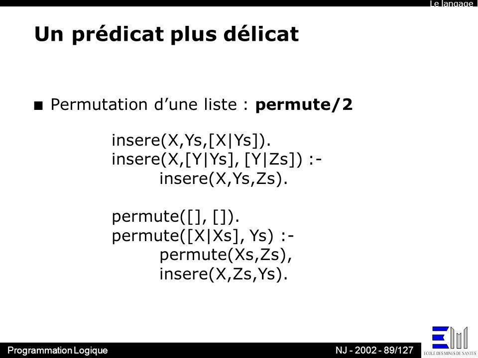 Programmation LogiqueNJ - 2002 - 89/127 Un prédicat plus délicat n Permutation dune liste : permute/2 insere(X,Ys,[X|Ys]). insere(X,[Y|Ys], [Y|Zs]) :-