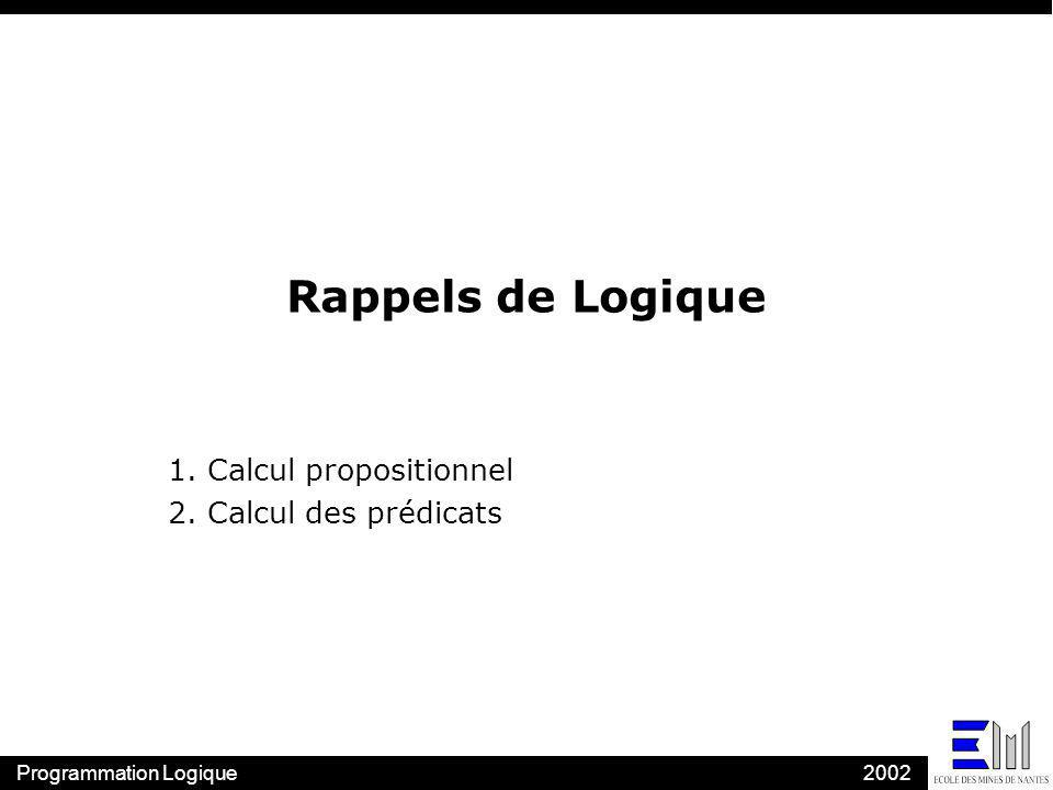 Programmation LogiqueNJ - 2002 - 30/127 Ce quil faut retenir n Intérêt dune forme normale n Conséquence logique vs démonstration n Principe de résolution n Preuve par réfutation Calcul propositionnel