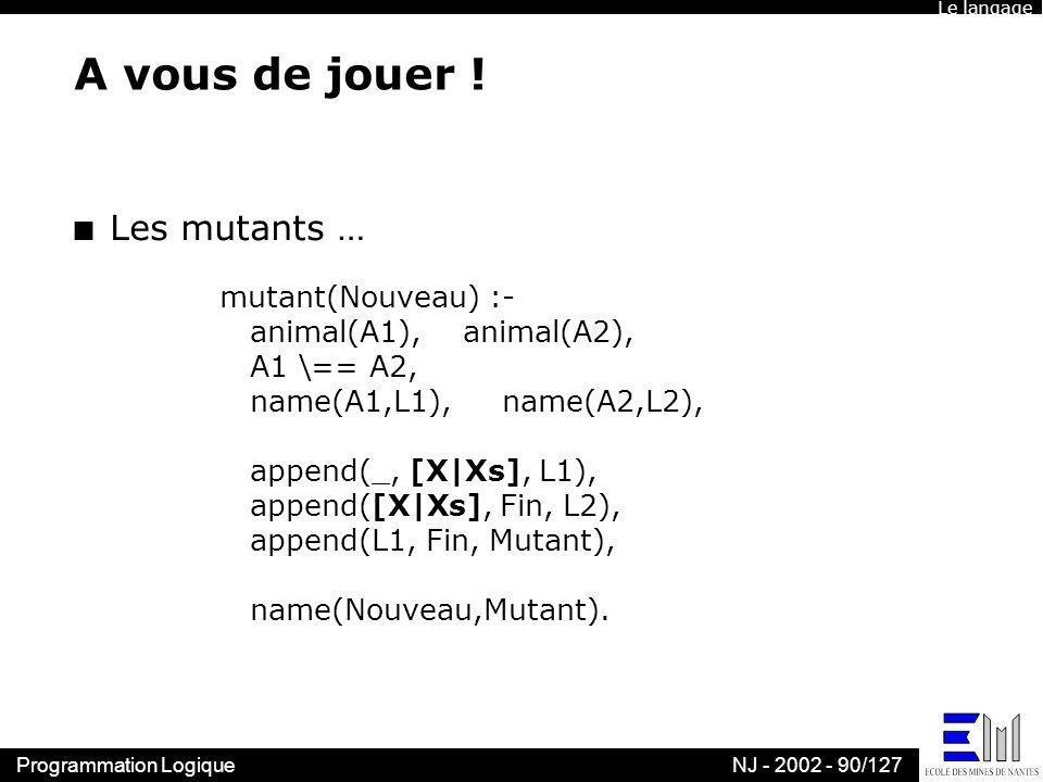 Programmation LogiqueNJ - 2002 - 90/127 A vous de jouer ! n Les mutants … mutant(Nouveau) :- animal(A1), animal(A2), A1 \== A2, name(A1,L1), name(A2,L