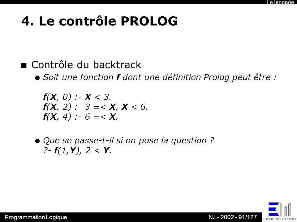 Programmation LogiqueNJ - 2002 - 91/127 4. Le contrôle PROLOG n Contrôle du backtrack l Soit une fonction f dont une définition Prolog peut être : f(X